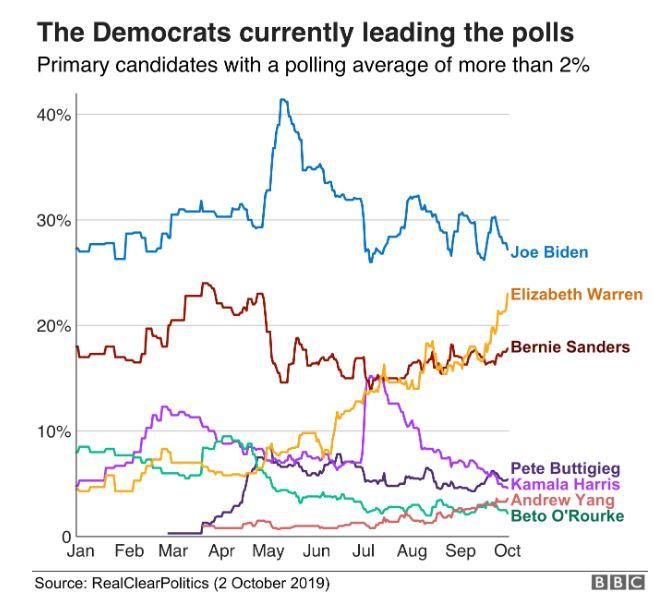Bernie Sanders cancela eventos de campaña después de dolor en el pecho 2